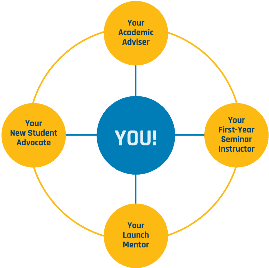 You! Launch graphic